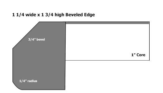 Beveled Edge - Custom Table Design Options
