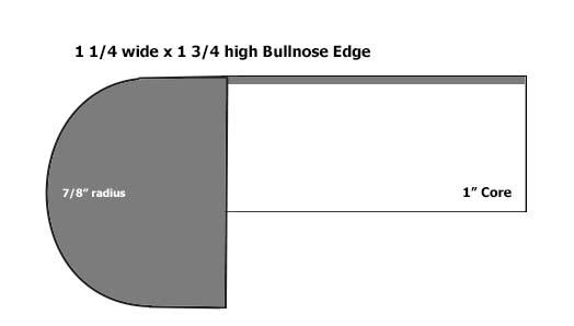 Bullnose Edge Profile