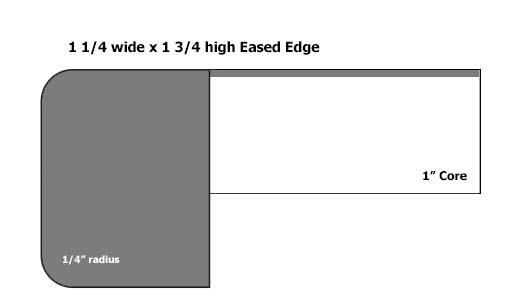 Eased Edge Profile