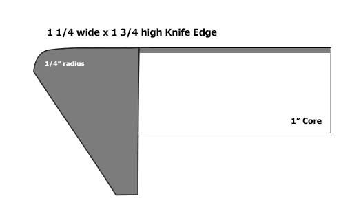 Custom Table Design Option - Knife Edge Profile