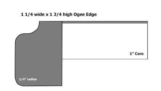 Custom Table Design Option - Ogee Edge Profile