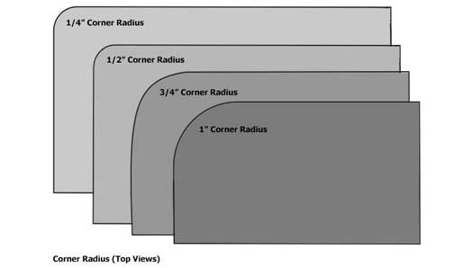 Top View Corner Profiles