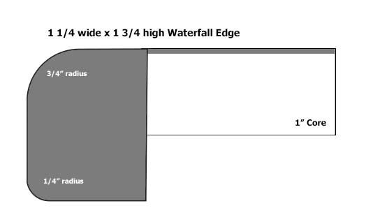 Waterfall Edge - Custom Table Design Options
