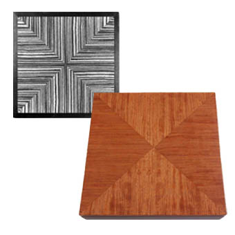 Reverse Box Pattern